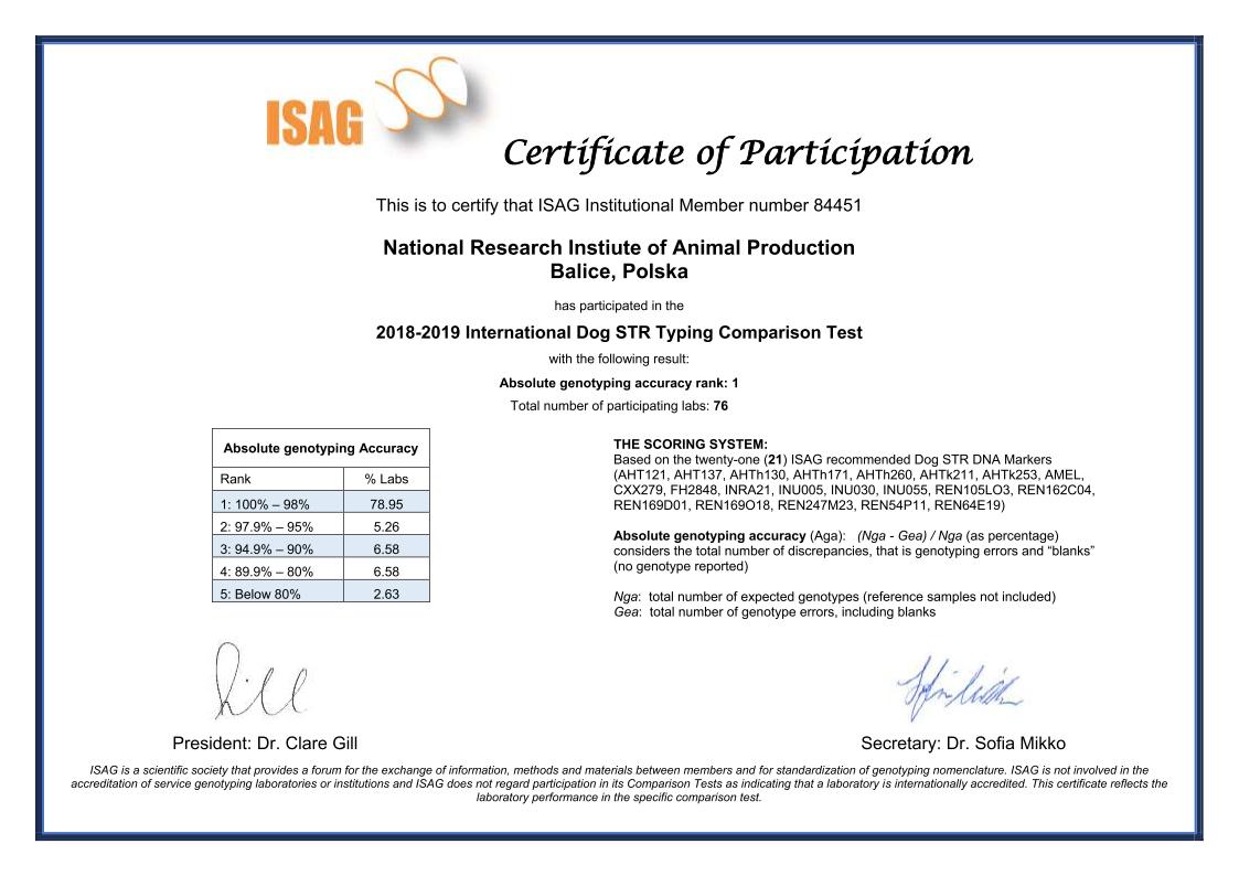 2018-2019 International Dog STR Typing Comparison Test